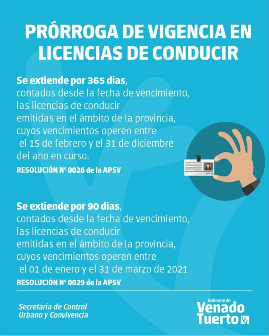 Prórrogas de licencias de conducir