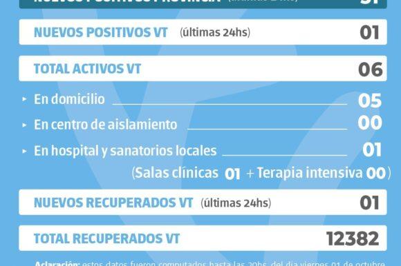 La provincia confirmó 51 nuevos casos y en Venado Tuerto hubo un positivo